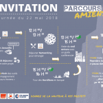Parcours Amiens - Invitation Hortillons Cathédrale d'Amiens - Picardie
